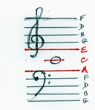 wikipedia notation